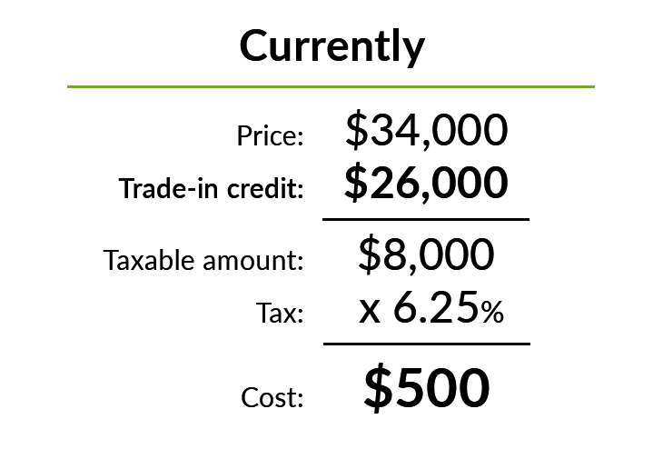 Tax page 1