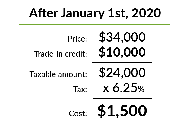 Tax page 2